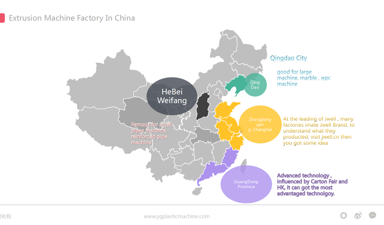 how to find real manufacturer in china